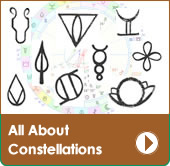 All about constellations